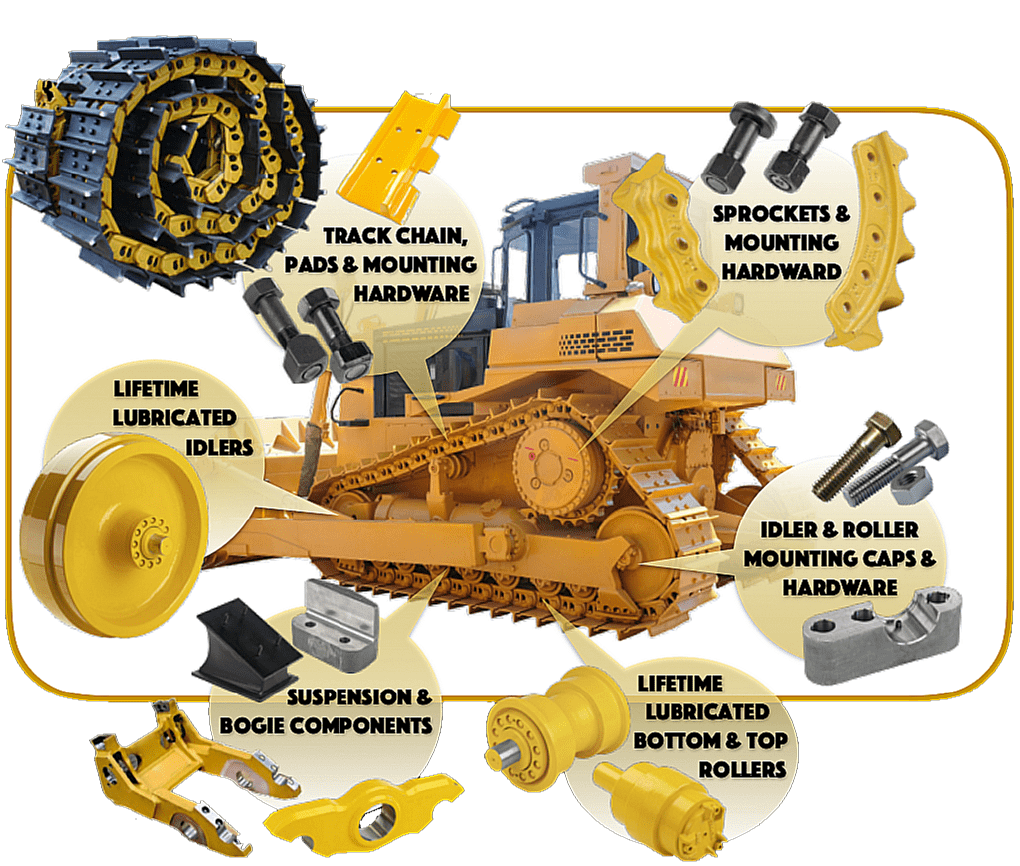 Undercarriage Replacement Parts